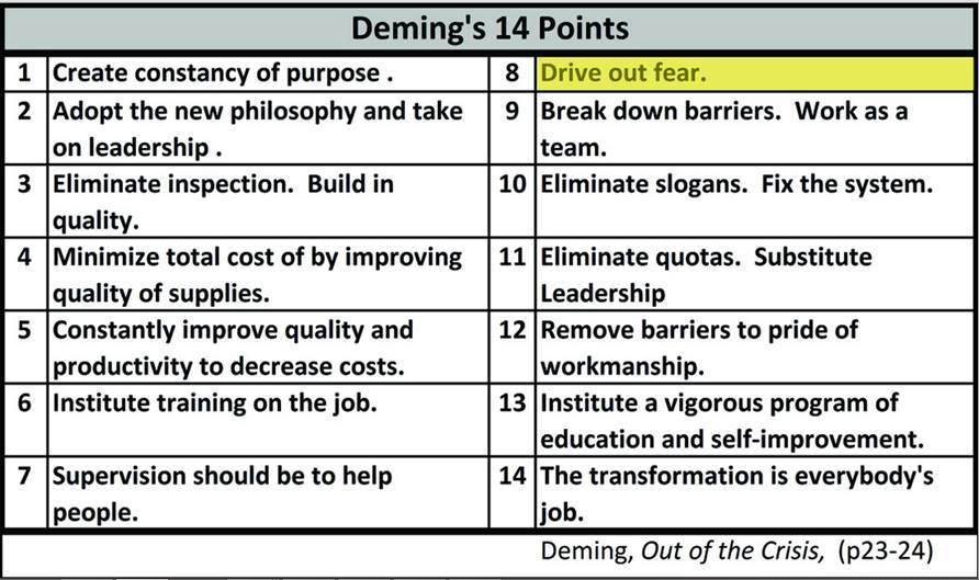 deming cycle example