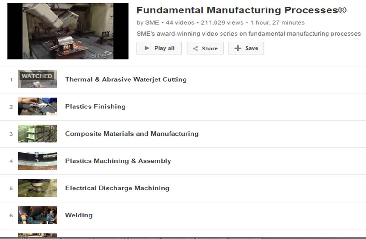 Manufacturing Processes: Short videos for industrial